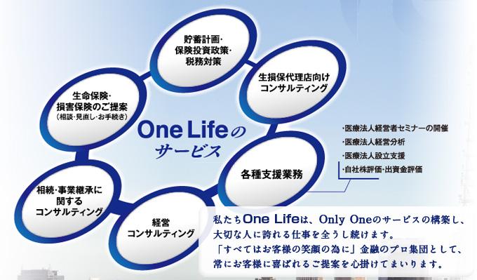 OneLifeのサービス